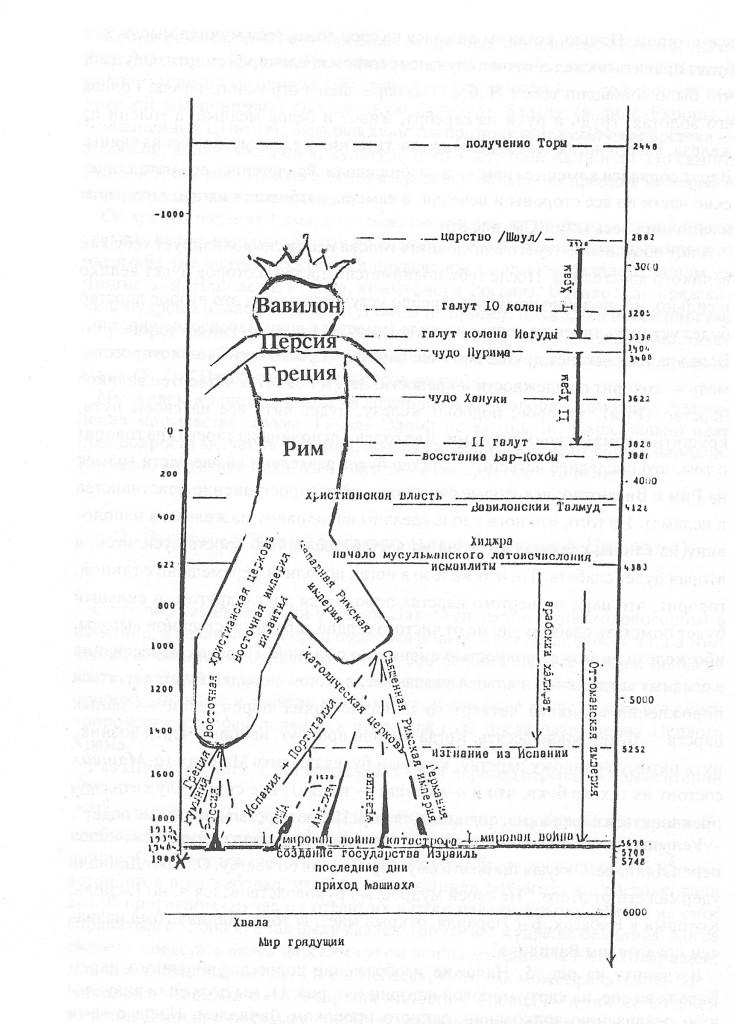 Истукан, который видел Навуходоносор, царь Вавилонский